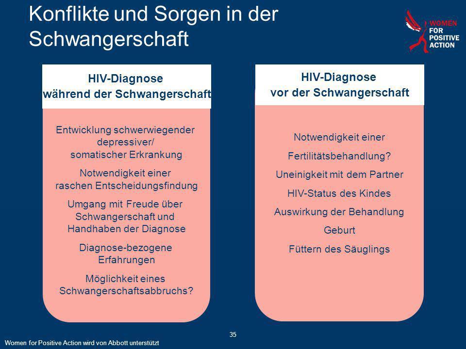 35 Konflikte und Sorgen in der Schwangerschaft HIV-Diagnose während der Schwangerschaft Entwicklung schwerwiegender depressiver/ somatischer Erkrankun