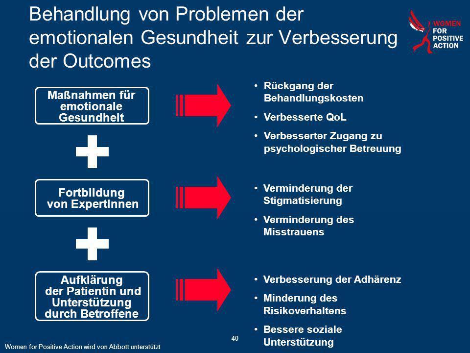40 Behandlung von Problemen der emotionalen Gesundheit zur Verbesserung der Outcomes Aufklärung der Patientin und Unterstützung durch Betroffene Verbe