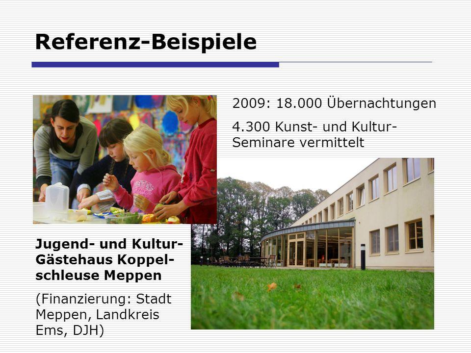 Referenz-Beispiele Jugend- und Kultur- Gästehaus Koppel- schleuse Meppen (Finanzierung: Stadt Meppen, Landkreis Ems, DJH) 2009: 18.000 Übernachtungen 4.300 Kunst- und Kultur- Seminare vermittelt
