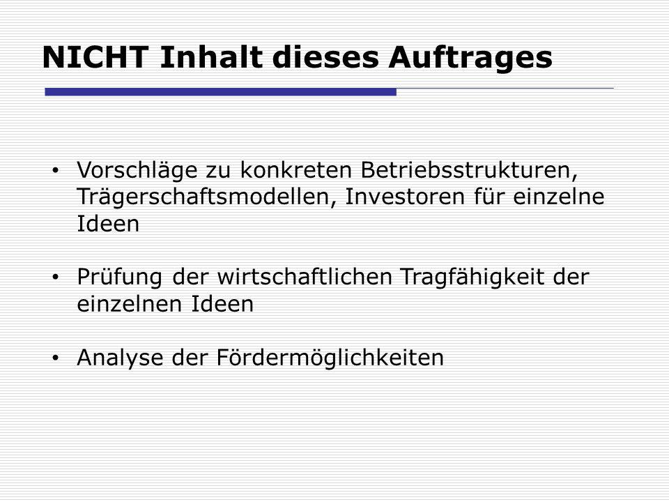 Referenz-Beispiele Ehemaliges Dominikannerinnen- kloster wird Jugendherberge, Rottweil (Eröffnung 2012) Partner: Stadt Rottweil, Active-Group, DJH- Landesverband Baden- Württemberg