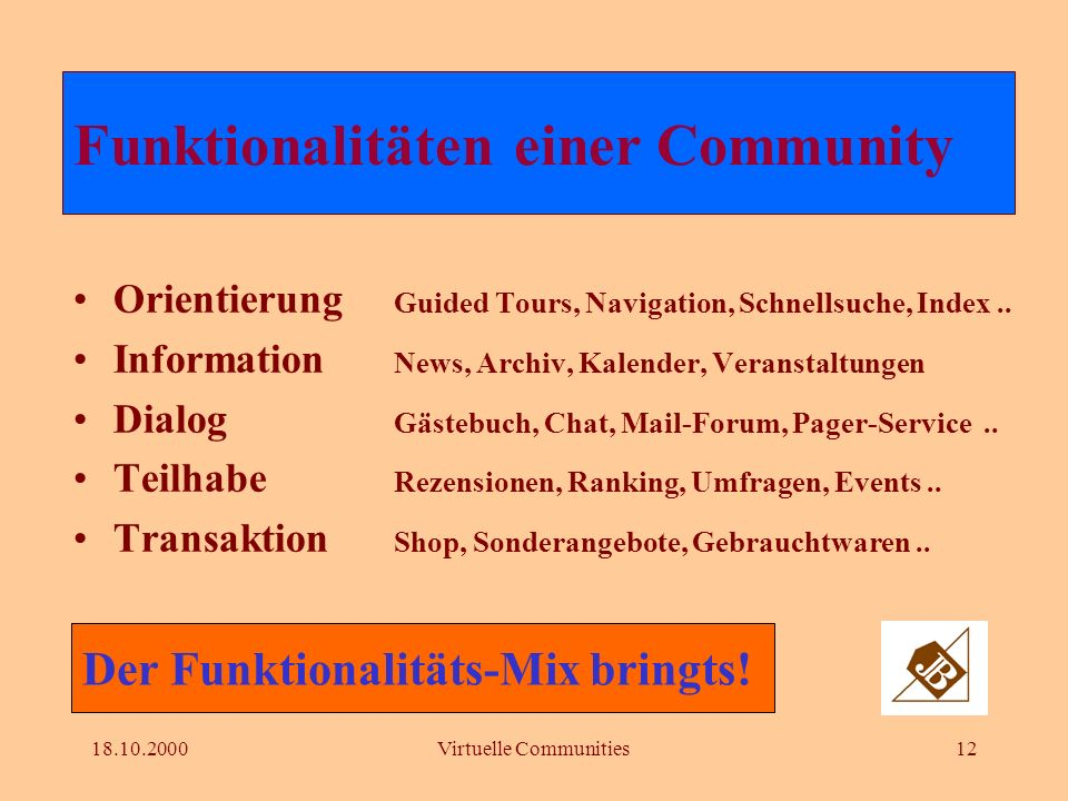 18.10.2000Virtuelle Communities11 Angebotsfelder einer Community eContent –Artikel, Archive, –News, Links, Link-Sammlung eCommerce –Produkte aller Mar