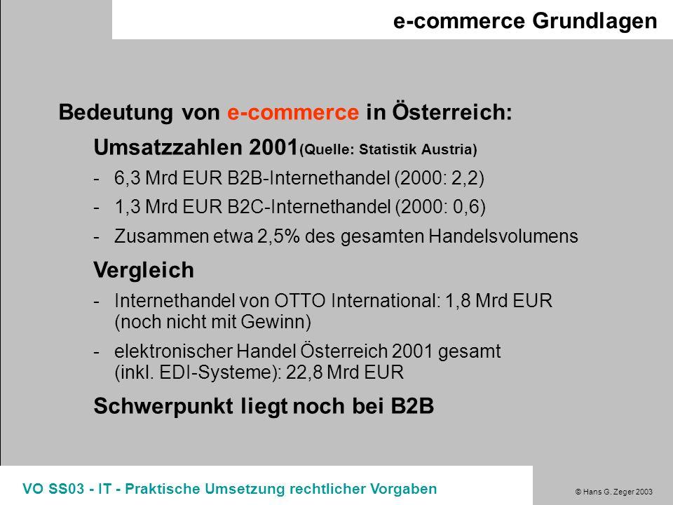 © Hans G. Zeger 2003 VO SS03 - IT - Praktische Umsetzung rechtlicher Vorgaben e-commerce Grundlagen Bedeutung von e-commerce in Österreich: Umsatzzahl