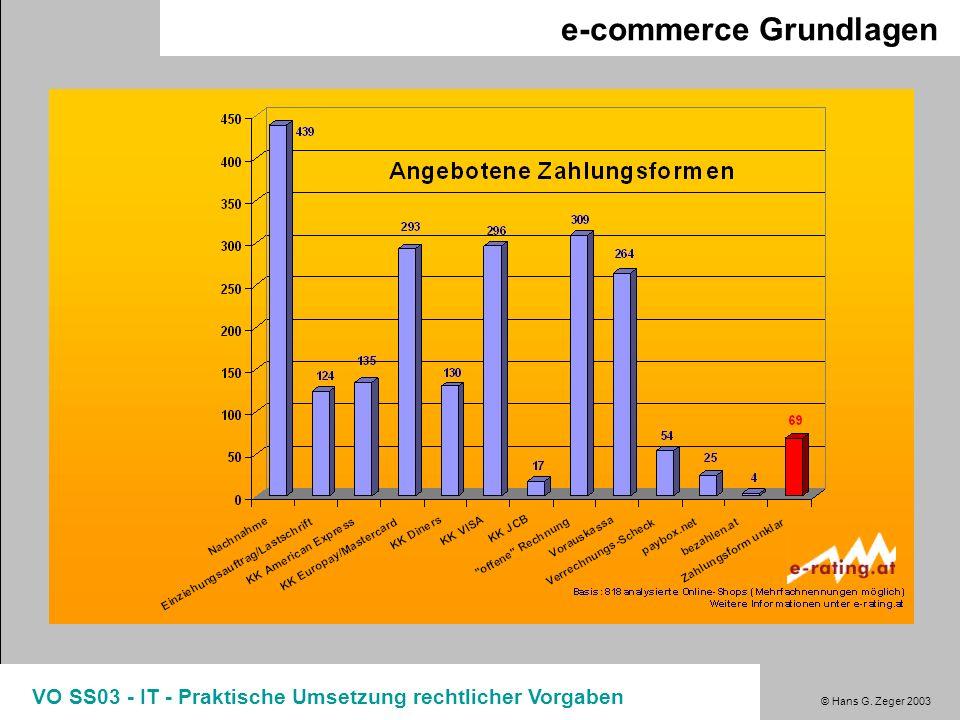 © Hans G. Zeger 2003 VO SS03 - IT - Praktische Umsetzung rechtlicher Vorgaben e-commerce Grundlagen