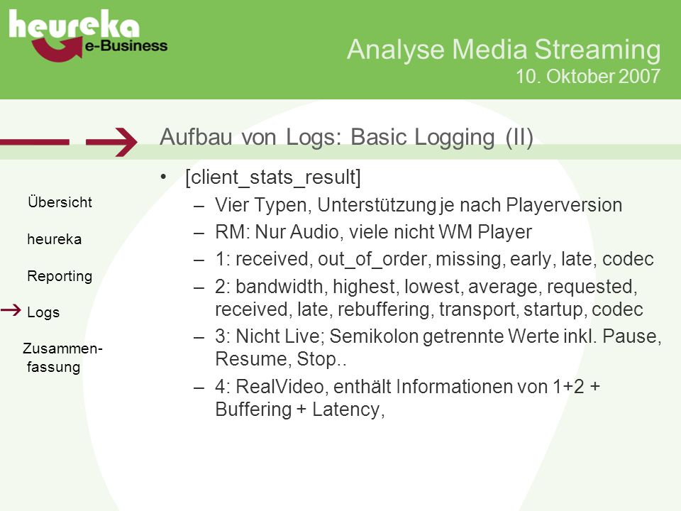 Analyse Media Streaming 10.
