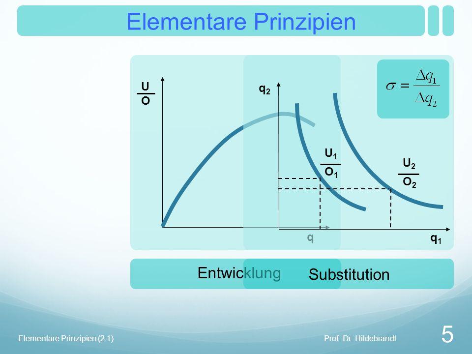Bedürfnisse - Güter Prof. Dr. HildebrandtElementare Prinzipien (2.1) 6 Bedürfnis