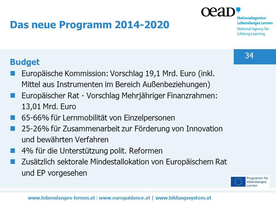 www.lebenslanges-lernen.at | www.euroguidance.at | www.bildungssystem.at 34 Das neue Programm 2014-2020 Budget Europäische Kommission: Vorschlag 19,1 Mrd.