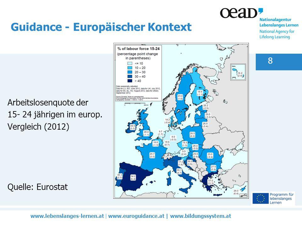 www.lebenslanges-lernen.at | www.euroguidance.at | www.bildungssystem.at 8 Guidance - Europäischer Kontext Arbeitslosenquote der 15- 24 jährigen im europ.