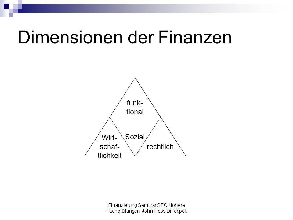 Finanzierung Seminar SEC Höhere Fachprüfungen John Hess Dr.rer.pol. Dimensionen der Finanzen Sozial Wirt- schaf- tlichkeit funk- tional rechtlich