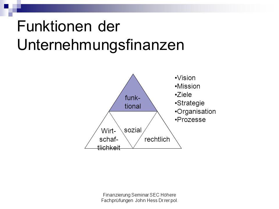 Finanzierung Seminar SEC Höhere Fachprüfungen John Hess Dr.rer.pol. Funktionen der Unternehmungsfinanzen sozial Wirt- schaf- tlichkeit funk- tional re