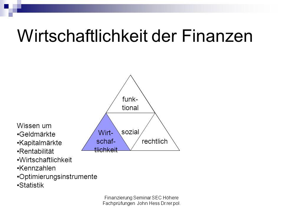 Finanzierung Seminar SEC Höhere Fachprüfungen John Hess Dr.rer.pol. Wirtschaftlichkeit der Finanzen sozial Wirt- schaf- tlichkeit funk- tional rechtli