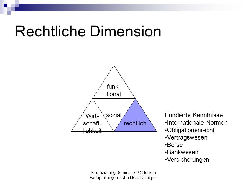 Finanzierung Seminar SEC Höhere Fachprüfungen John Hess Dr.rer.pol. Rechtliche Dimension sozial Wirt- schaft- lichkeit funk- tional rechtlich Fundiert