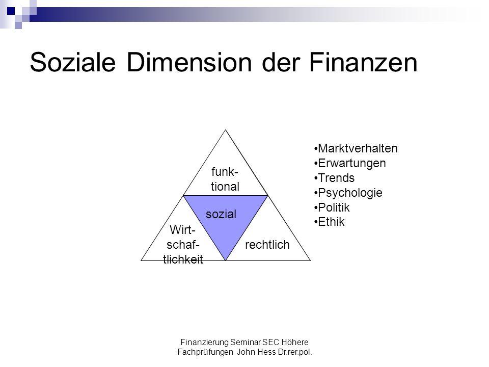 Finanzierung Seminar SEC Höhere Fachprüfungen John Hess Dr.rer.pol. Soziale Dimension der Finanzen Kultur Wirt- schaf- tlichkeit funk- tional rechtlic