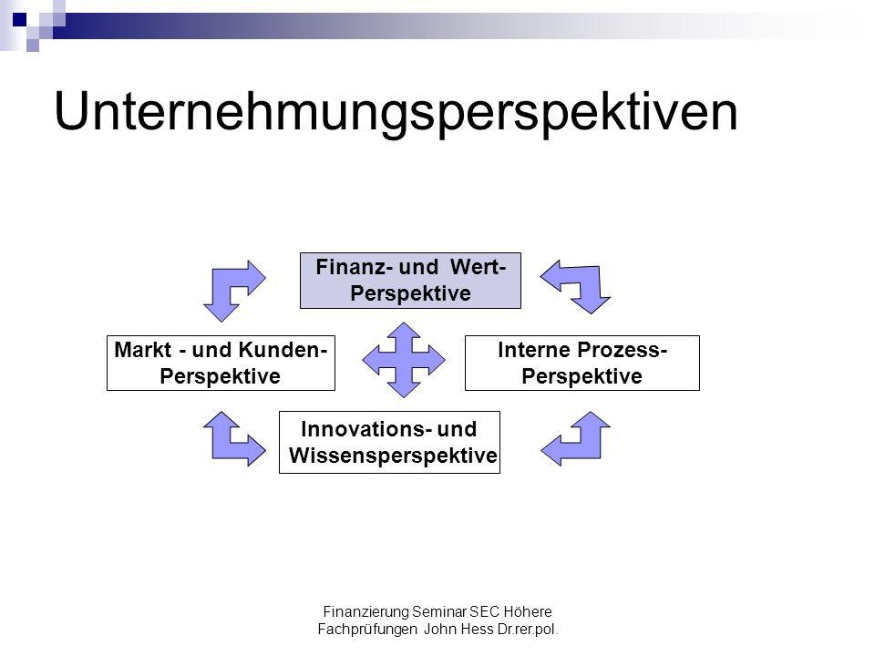 Finanzierung Seminar SEC Höhere Fachprüfungen John Hess Dr.rer.pol. Unternehmungsperspektiven Finanz- und Wert- Perspektive Innovations- und Wissenspe
