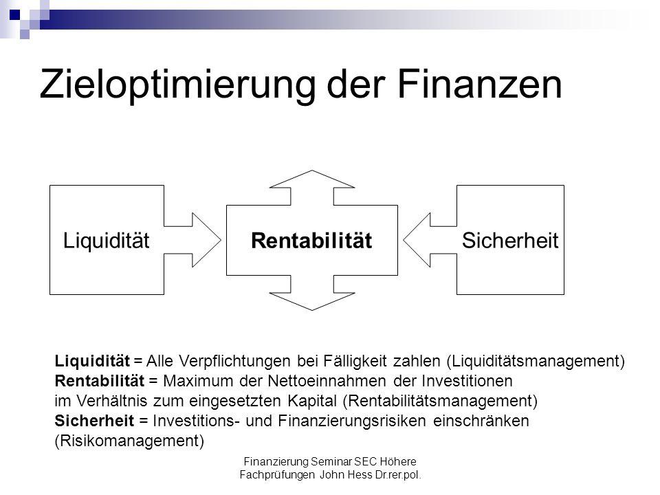 Finanzierung Seminar SEC Höhere Fachprüfungen John Hess Dr.rer.pol. Zieloptimierung der Finanzen LiquiditätSicherheit Rentabilität Liquidität = Alle V