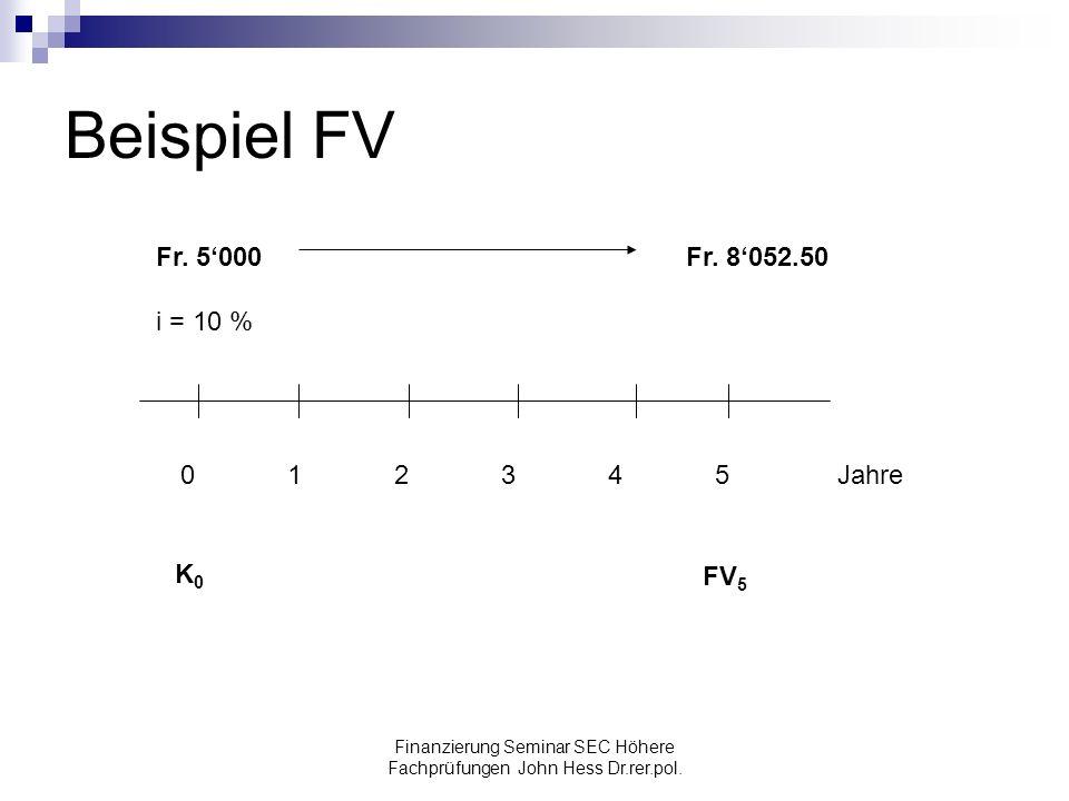 Finanzierung Seminar SEC Höhere Fachprüfungen John Hess Dr.rer.pol. Beispiel FV 012345012345Jahre K0K0 FV 5 Fr. 5000 i = 10 % Fr. 8052.50