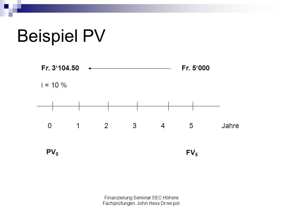 Finanzierung Seminar SEC Höhere Fachprüfungen John Hess Dr.rer.pol. Beispiel PV 012345012345Jahre PV 0 FV 5 Fr. 3104.50 i = 10 % Fr. 5000