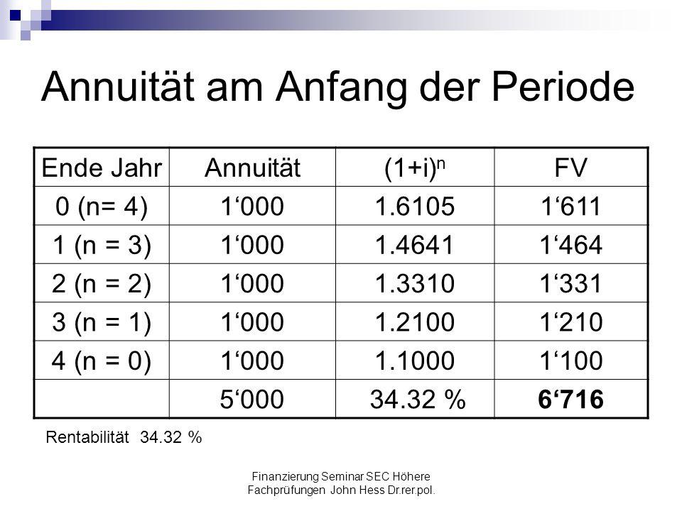 Finanzierung Seminar SEC Höhere Fachprüfungen John Hess Dr.rer.pol. Annuität am Anfang der Periode Ende JahrAnnuität(1+i) n FV 0 (n= 4)10001.61051611