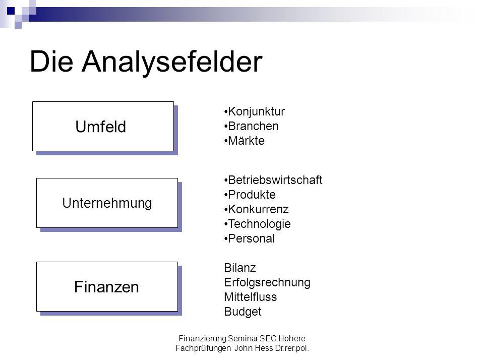 Finanzierung Seminar SEC Höhere Fachprüfungen John Hess Dr.rer.pol. Die Analysefelder Umfeld Unternehmung Finanzen Konjunktur Branchen Märkte Betriebs