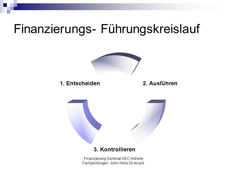 Finanzierung Seminar SEC Höhere Fachprüfungen John Hess Dr.rer.pol. Finanzierungs- Führungskreislauf 2. Ausführen 3. Kontrollieren 1. Entscheiden
