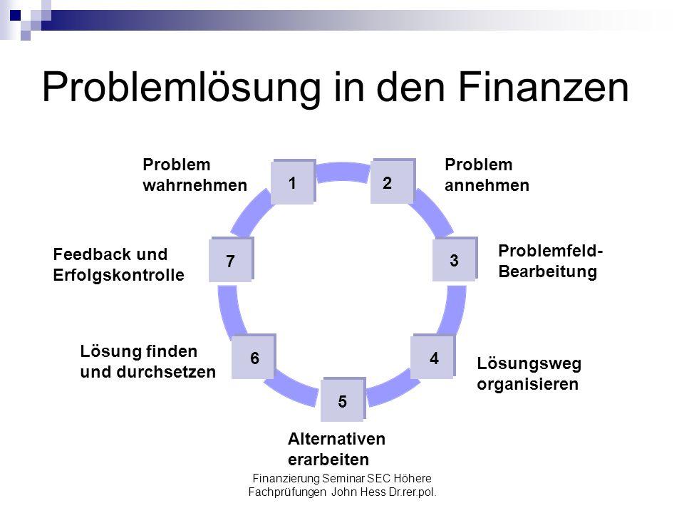 Finanzierung Seminar SEC Höhere Fachprüfungen John Hess Dr.rer.pol. Problemlösung in den Finanzen 2 3 4 5 6 7 1 Problem wahrnehmen Problem annehmen Pr