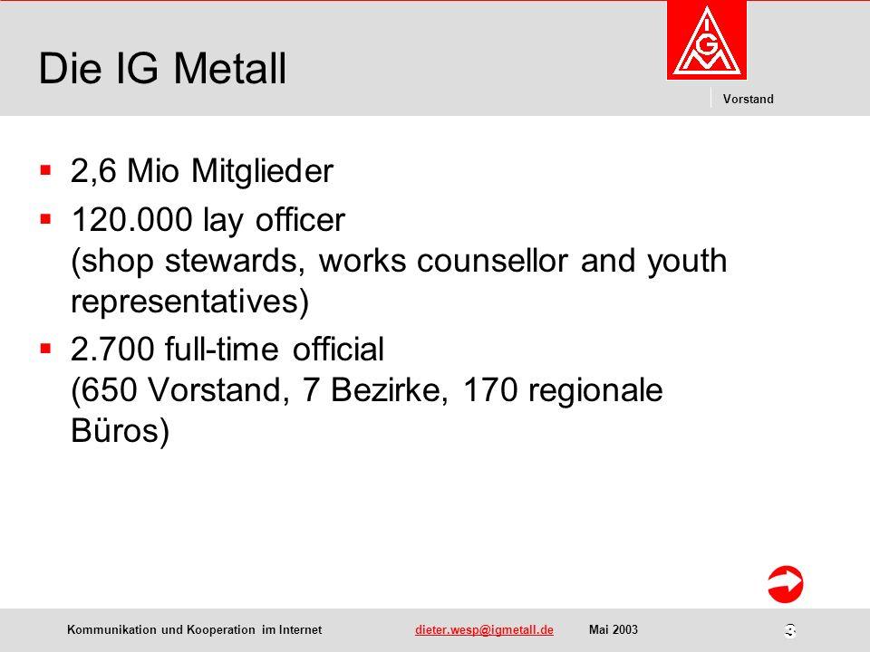 Kommunikation und Kooperation im Internetdieter.wesp@igmetall.deMai 2003dieter.wesp@igmetall.de 14 Vorstand 14 Das Werkzeug NetKey