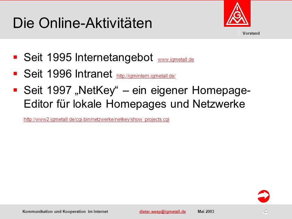 Kommunikation und Kooperation im Internetdieter.wesp@igmetall.deMai 2003dieter.wesp@igmetall.de 4 Vorstand 4 Die Online-Aktivitäten Seit 1995 Internetangebot www.igmetall.de www.igmetall.de Seit 1996 Intranet http://igmintern.igmetall.de/ http://igmintern.igmetall.de/ Seit 1997 NetKey – ein eigener Homepage- Editor für lokale Homepages und Netzwerke http://www2.igmetall.de/cgi-bin/netzwerke/netkey/show_projects.cgi http://www2.igmetall.de/cgi-bin/netzwerke/netkey/show_projects.cgi