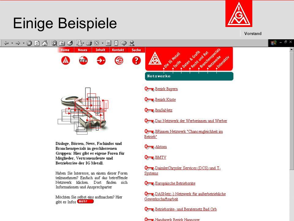 Kommunikation und Kooperation im Internetdieter.wesp@igmetall.deMai 2003dieter.wesp@igmetall.de 7 Vorstand 7 Netzwerk Küste (1)