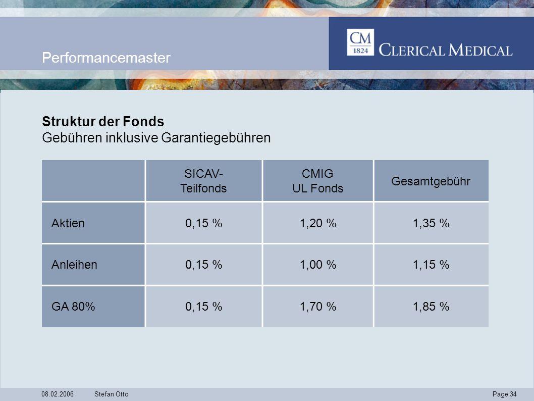 Page 34 08.02.2006Stefan Otto Performancemaster SICAV- Teilfonds CMIG UL Fonds Gesamtgebühr Aktien0,15 %1,20 %1,35 % Anleihen0,15 %1,00 %1,15 % GA 80%0,15 %1,70 %1,85 % Struktur der Fonds Gebühren inklusive Garantiegebühren