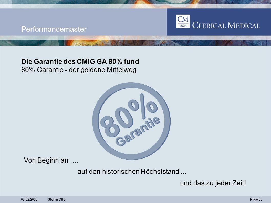 Page 35 08.02.2006Stefan Otto Performancemaster Die Garantie des CMIG GA 80% fund 80% Garantie - der goldene Mittelweg 80% Garantie 80% Garantie Von Beginn an....