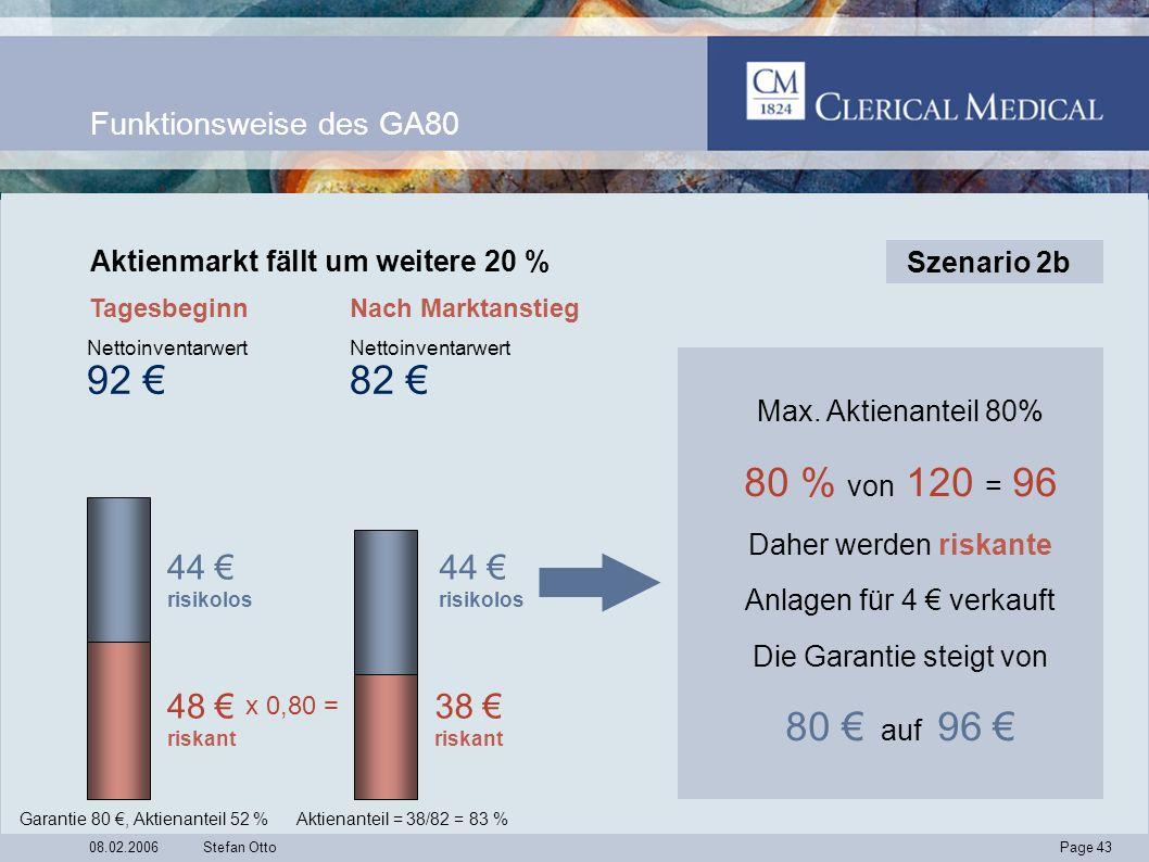 Page 43 08.02.2006Stefan Otto Funktionsweise des GA80 Aktienmarkt fällt um weitere 20 % Max.