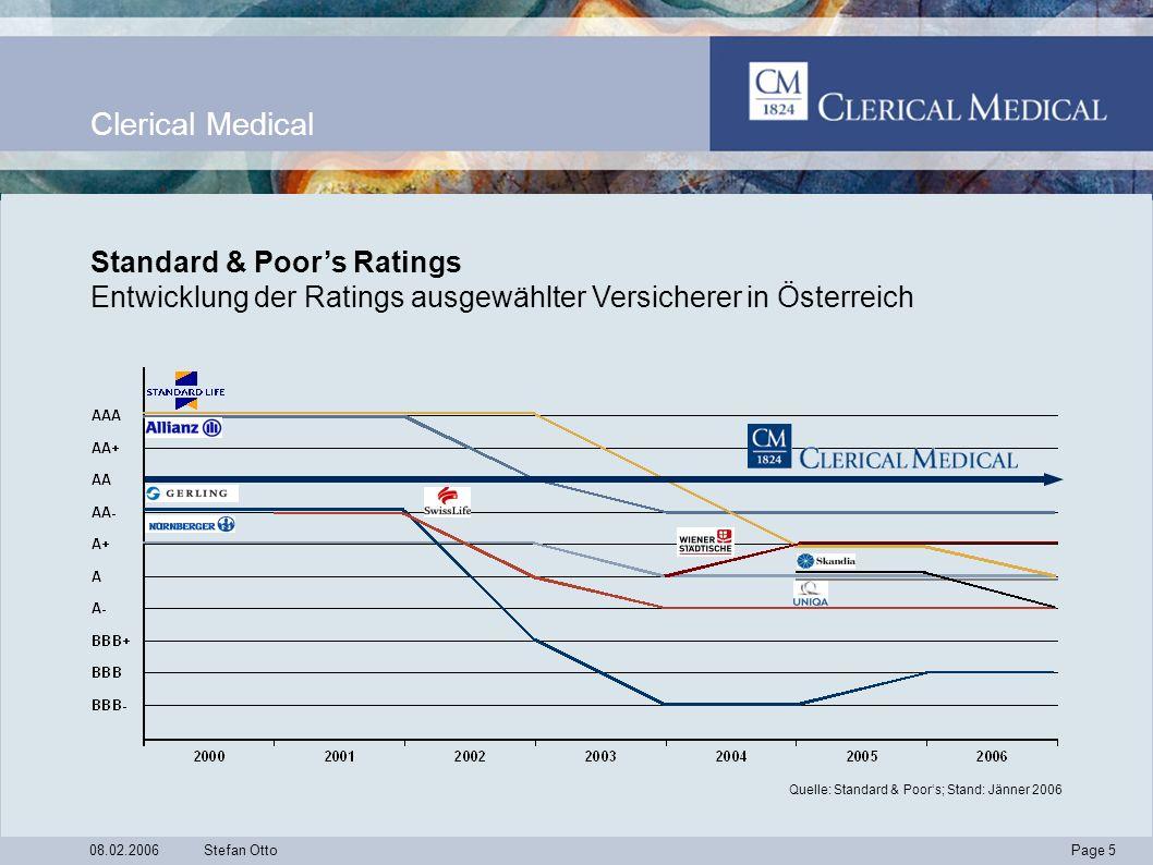 Page 5 08.02.2006Stefan Otto Clerical Medical Standard & Poors Ratings Entwicklung der Ratings ausgewählter Versicherer in Österreich Quelle: Standard & Poors; Stand: Jänner 2006