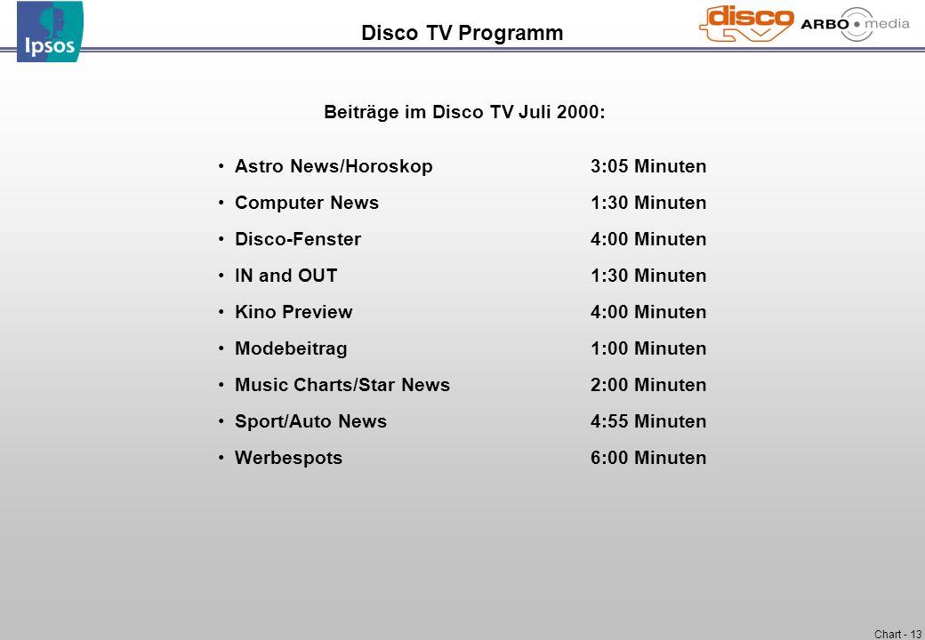 Chart - 13 Disco TV Programm Beiträge im Disco TV Juli 2000: Astro News/Horoskop3:05 Minuten Computer News1:30 Minuten Disco-Fenster4:00 Minuten IN an