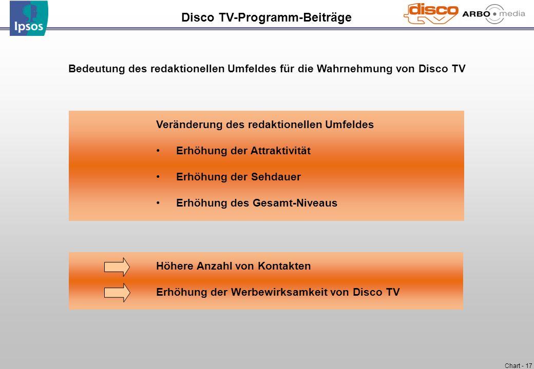 Chart - 17 Disco TV-Programm-Beiträge Veränderung des redaktionellen Umfeldes Erhöhung der Attraktivität Erhöhung der Sehdauer Erhöhung des Gesamt-Niv