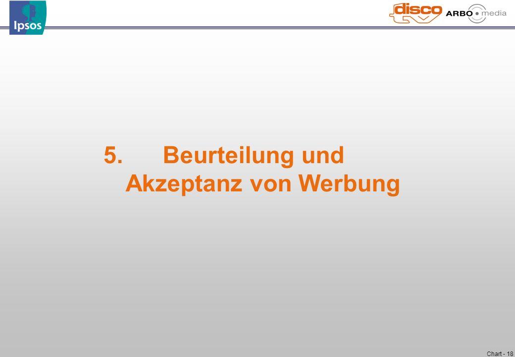 Chart - 18 5. Beurteilung und Akzeptanz von Werbung