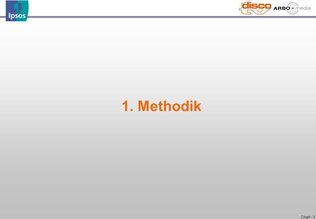 Chart - 4 Methodik Grundgesamtheit: Methode: Stichprobe: Auswahlverfahren: Befragungszeitraum: Die Befragung erfolgte mündlich-persönlich (face-to-face) anhand eines strukturierten Fragebogens.