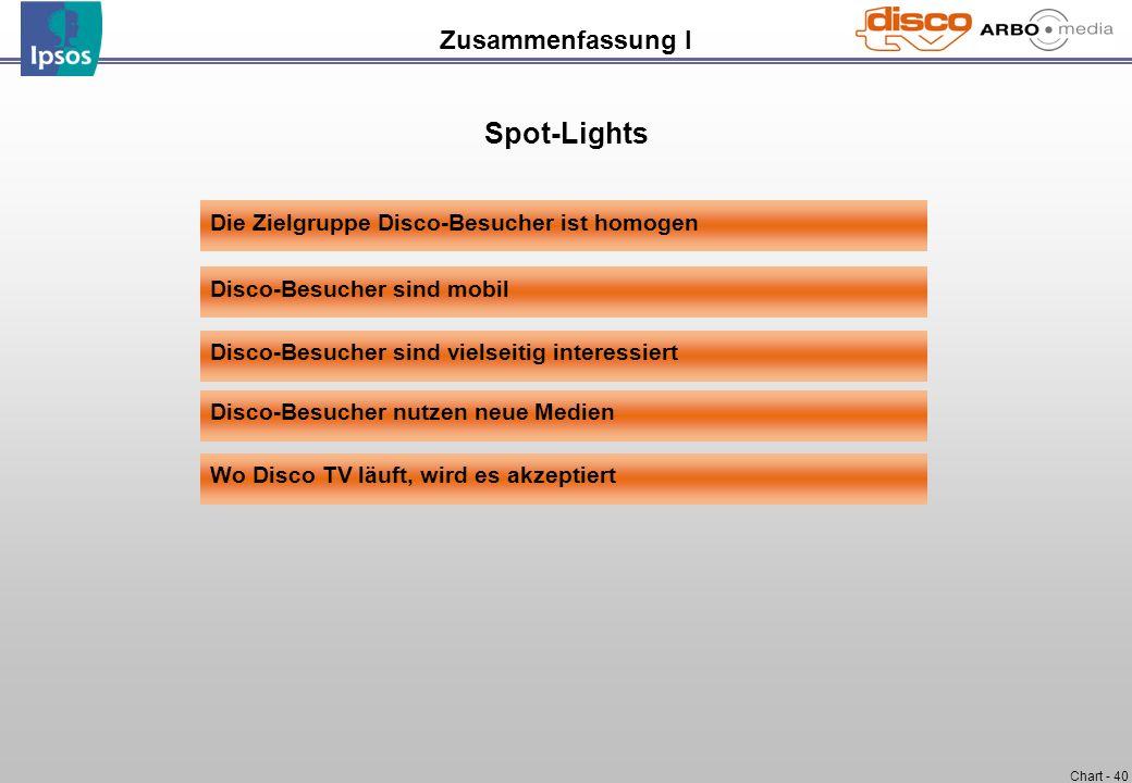 Chart - 40 Zusammenfassung I Die Zielgruppe Disco-Besucher ist homogen Disco-Besucher sind mobil Disco-Besucher sind vielseitig interessiert Disco-Bes