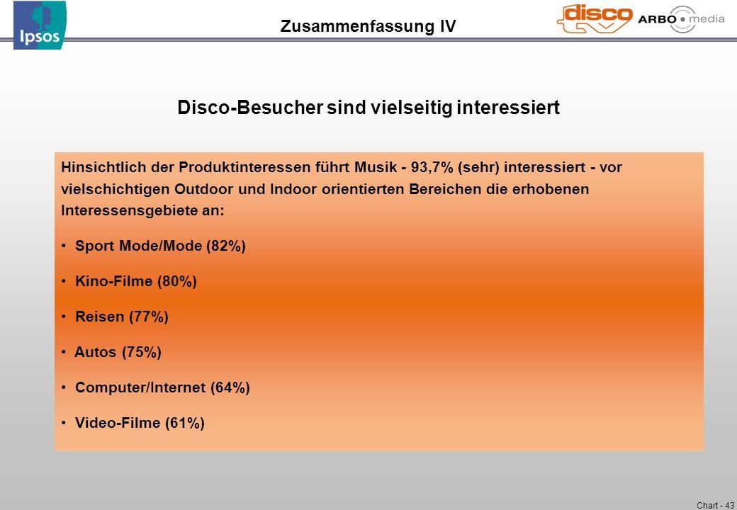Chart - 43 Zusammenfassung IV Hinsichtlich der Produktinteressen führt Musik - 93,7% (sehr) interessiert - vor vielschichtigen Outdoor und Indoor orie