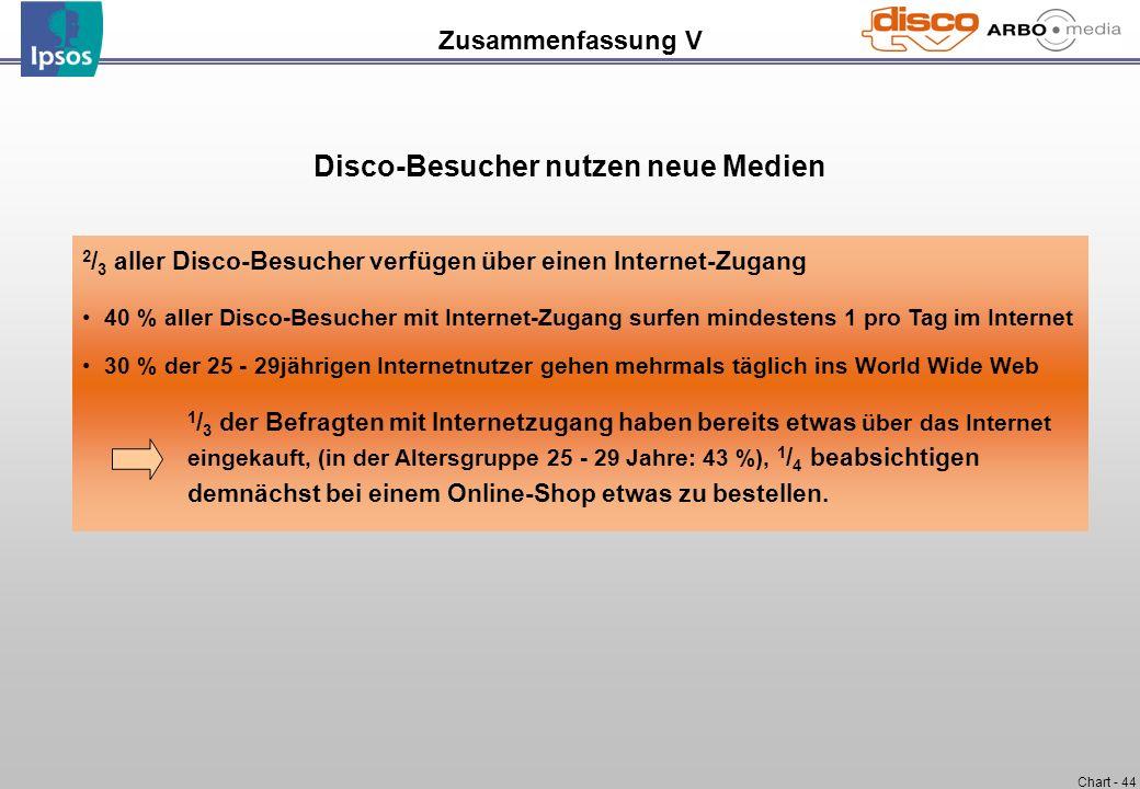 Chart - 44 Zusammenfassung V 2 / 3 aller Disco-Besucher verfügen über einen Internet-Zugang 40 % aller Disco-Besucher mit Internet-Zugang surfen minde