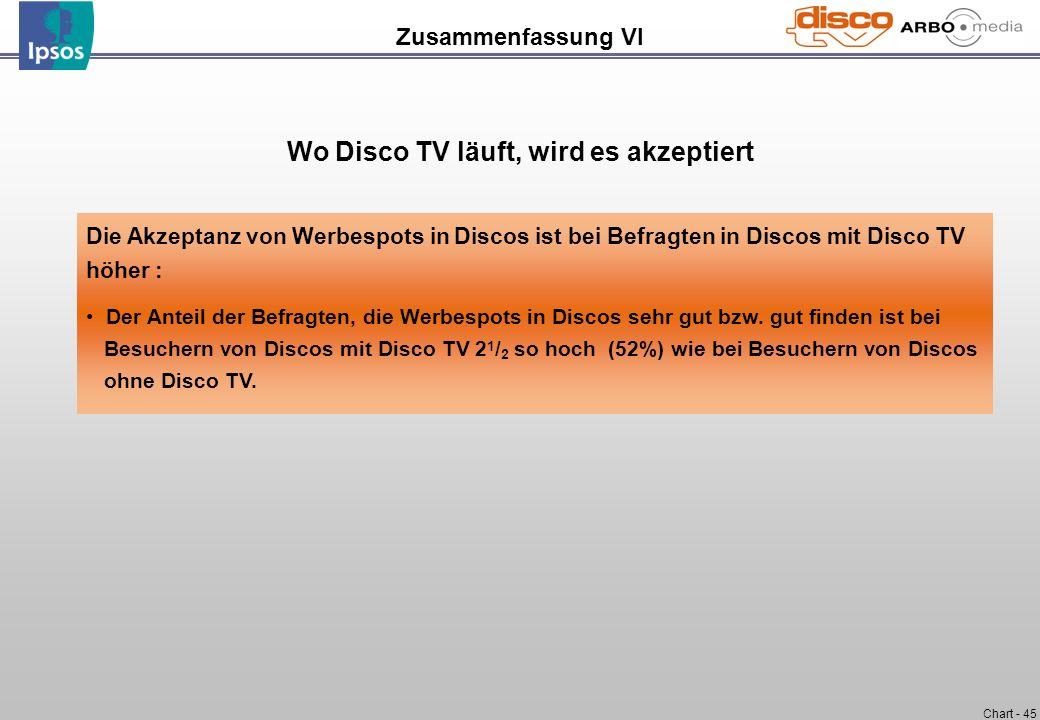 Chart - 45 Zusammenfassung VI Die Akzeptanz von Werbespots in Discos ist bei Befragten in Discos mit Disco TV höher : Der Anteil der Befragten, die We