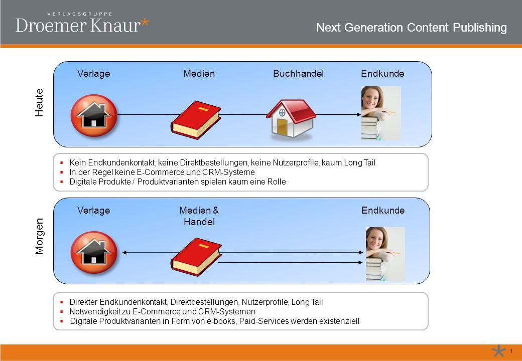 0 Verlagsgruppe Droemer Knaur Digital Strategie Frühjahr 2009