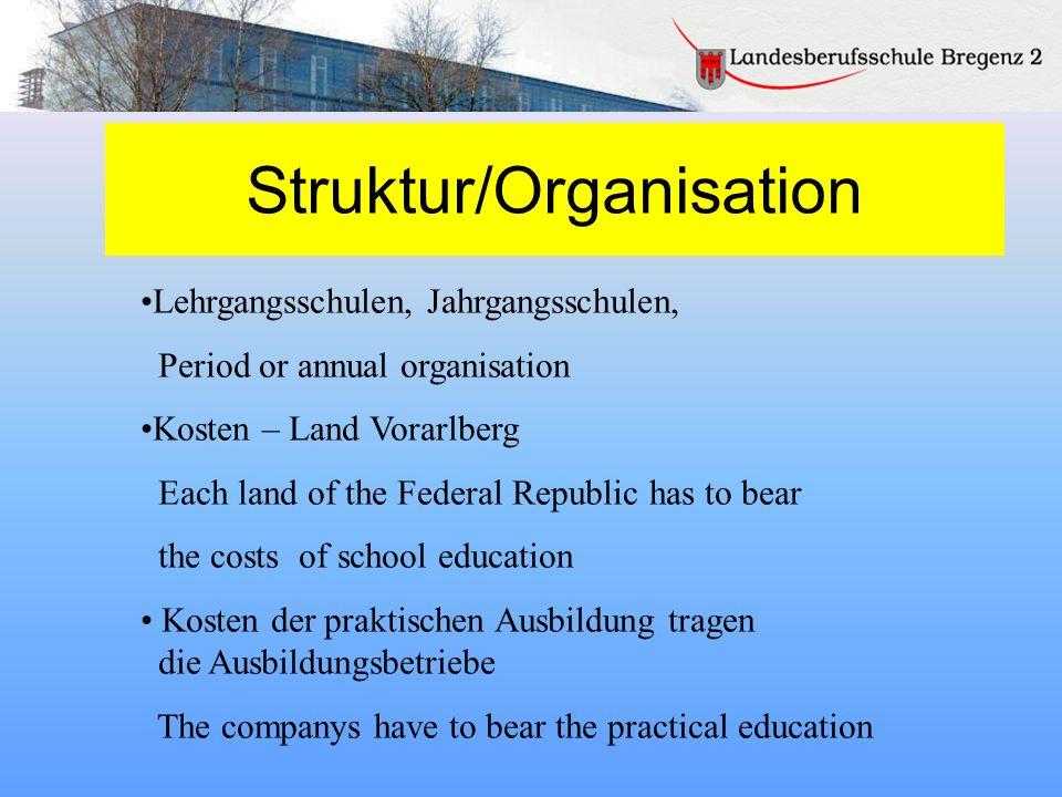 Struktur/Organisation Lehrgangsschulen, Jahrgangsschulen, Period or annual organisation Kosten – Land Vorarlberg Each land of the Federal Republic has