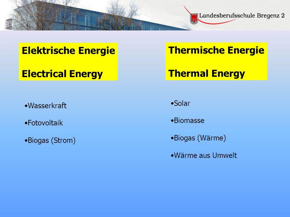 Elektrische Energie Electrical Energy Thermische Energie Thermal Energy Wasserkraft Fotovoltaik Biogas (Strom) Solar Biomasse Biogas (Wärme) Wärme aus