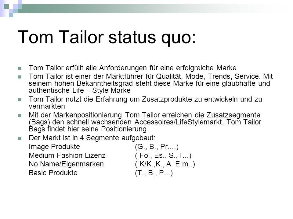 Tom Tailor status quo: Tom Tailor erfüllt alle Anforderungen für eine erfolgreiche Marke Tom Tailor ist einer der Marktführer für Qualität, Mode, Tren