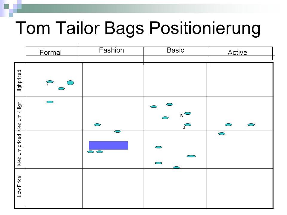 TOM TAILOR Bags Division Beheim TT Sales Außendienst Design, Produkt- entwicklung Finanzen, Buchhaltung Auftrags- bearbeitung Beschaffung Versand, Logistik EDV
