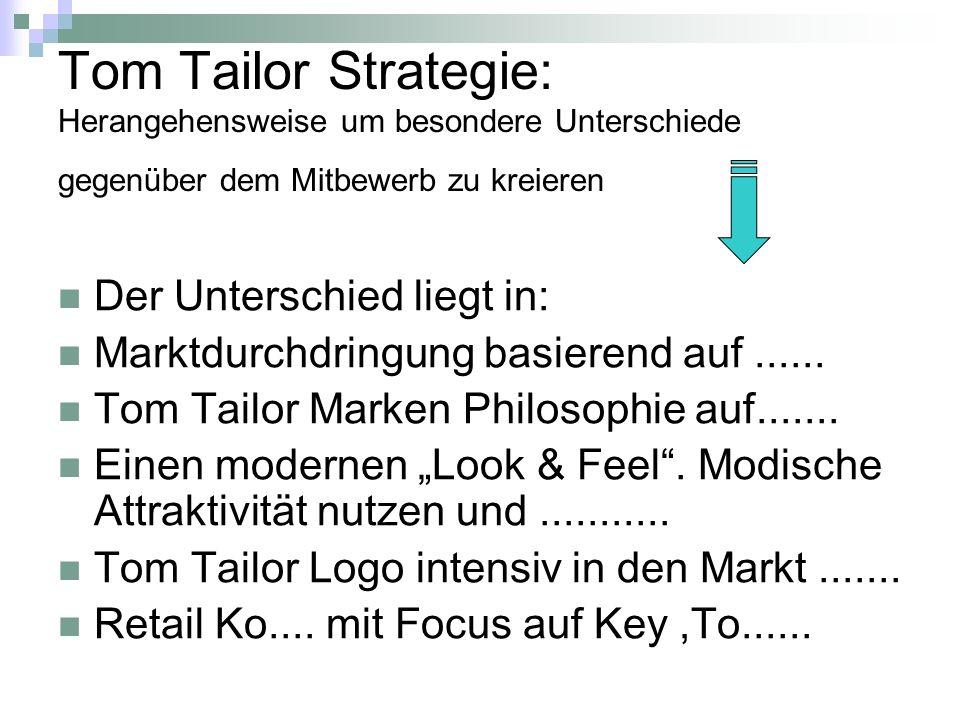 Tom Tailor Strategie: Herangehensweise um besondere Unterschiede gegenüber dem Mitbewerb zu kreieren Der Unterschied liegt in: Marktdurchdringung basi