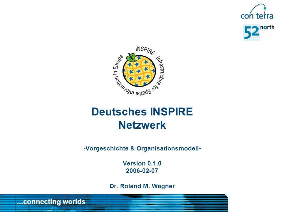 ...connecting worlds Deutsches INSPIRE Netzwerk -Vorgeschichte & Organisationsmodell- Version 0.1.0 2006-02-07 Dr. Roland M. Wagner