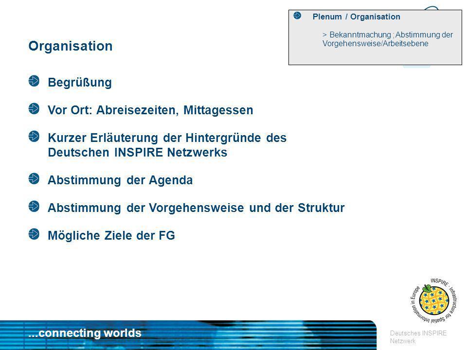 ...connecting worlds Deutsches INSPIRE Netzwerk Organisation Plenum / Organisation > Bekanntmachung ; Abstimmung der Vorgehensweise/Arbeitsebene Begrü
