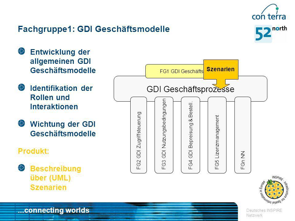 ...connecting worlds Deutsches INSPIRE Netzwerk GDI Geschäftsprozesse FG1 GDI Geschäftsmodelle Fachgruppe1: GDI Geschäftsmodelle Entwicklung der allge