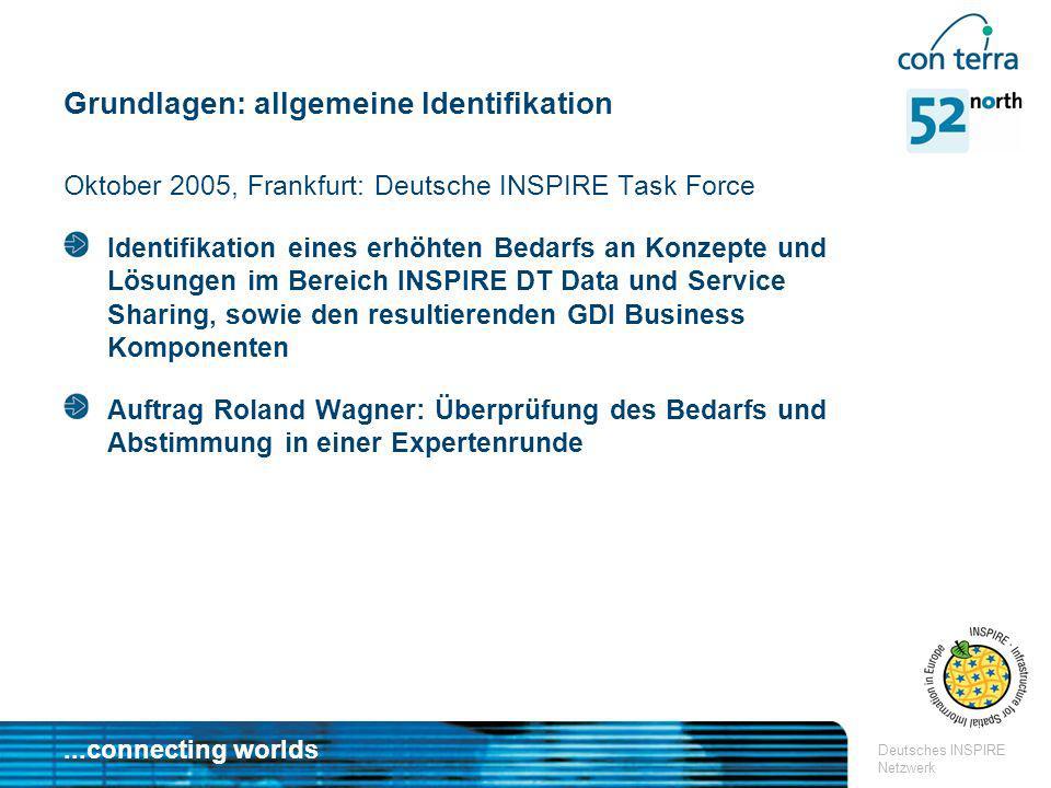 ...connecting worlds Deutsches INSPIRE Netzwerk Grundlagen: allgemeine Identifikation Oktober 2005, Frankfurt: Deutsche INSPIRE Task Force Identifikat