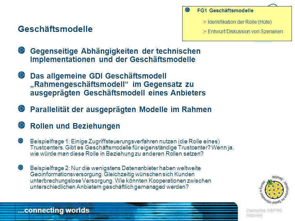...connecting worlds Deutsches INSPIRE Netzwerk Geschäftsmodelle FG1 Geschäftsmodelle > Identifikation der Rolle (Hüte) > Entwurf/Diskussion von Szena